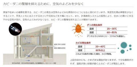 堺市北区 工務店 注文住宅 sw