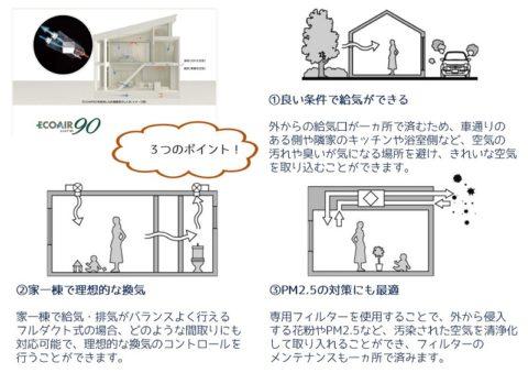 堺市北区大豆塚町 注文住宅 エコエア